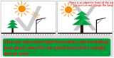 30W de las luces de iluminación del jardín al aire libre todo-en-uno lámpara solar calle