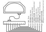 Do908ダッシュの競争の表示センサーキット、ダッシュボードLCDスクリーン; ゲージのメートル、ワイヤー馬具