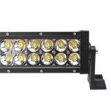 Het cclb-120 120W LEIDENE Licht van het Werk, LEIDEN Licht Offroad Ce RoHS van Staven