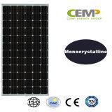 Панель солнечных батарей 335W охраны окружающей среды Mono с долгосрочными гарантированностями выходной мощности