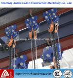 L'utilisation Maritime Electric Chain treuil de levage