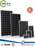 Mono pila solare 100W del comitato solare per il sistema a energia solare