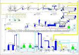 pieno di farina di pesce diagramma di flusso impianto