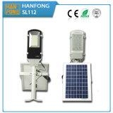 Alta qualità 2 anni della garanzia 12W LED di indicatori luminosi solari del giardino