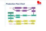 밀봉된 재충전용 연산 축전지 (6V8AH/20HR)