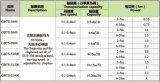 Fruchthöhenruder Trennzeichenförderanlagen-Fruchtförderanlage