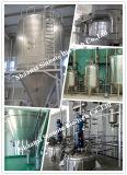 Fabrik-natürliches Euphorbiengummi Helioscopia Auszug-Puder-10:1-20:1