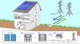 중국 48V 100ah 리튬 건전지 태양 에너지 저장 시스템