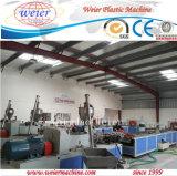 Le WPC decking en PVC/PE de plancher et de l'Escrime/longeant le profil du panneau de la machine