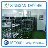 窒素のクローズド・サイクルの情報処理機能をもった流動性にされた連続的な乾燥装置