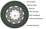 Conduit d'Armoring GYXTY53 & l'enterrement direct Porte extérieure à 4 coeurs de télécommunication Câble à fibre optique
