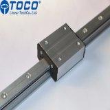 Lineare Peilunglm-Serie für CNC-Maschinen-Mitte