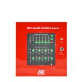 Sistema di segnalatore d'incendio di incendio con il punto manuale di chiamata
