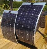 充満電池のための60W適用範囲が広い太陽電池パネル