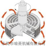 Molino de cordón de la canasta para el proceso de molienda húmeda