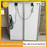 Высокая мощность 120 Вт заводская цена монохромной печати солнечная панель солнечных батарей для солнечных домашних систем
