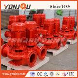 Le feu, de la pompe centrifuge pompe incendie