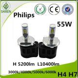 Super heller 55W 5200lm H4 P6 Scheinwerfer des Auto-LED