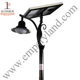 10W IP65 Luz Jardim Solar com dupla cabeça LED (DZ-TT-208)