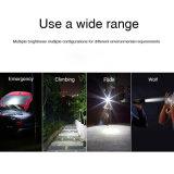 Масштабирование Powerfu светодиодный фонарик карманный фонарик для охоты