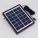 5W 6V Painel Solar PV personalizados para recarga da bateria