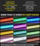 18000lm 반점 플러드 결합 광속 지프 트럭을%s 다중 색깔 RGB 32inch LED 표시등 막대