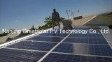 1kw格子太陽エネルギーシステム