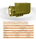 50kVA AC+DC 3-phasiger 400Hz 208V+DC28.5V schwanzloser synchroner GPU Drehstromgenerator-Generator
