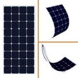 キャンプのキャラバンのための120W適用範囲が広い太陽電池パネル