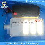 sistema solare dell'indicatore luminoso di via 80W, effetto della luce uguale alla lampada ad alta pressione del sodio 350W
