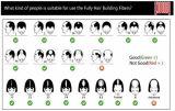Fibras do edifício do cabelo da alta qualidade do OEM
