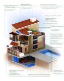 필름 Separato HDPE 방수 배수장치 보안 시스템