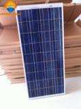 高く効率的な太陽多結晶性パネル(KSP160W)