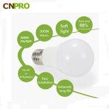 Une bonne Quanlity 9W19 LED spot ampoule E26/E27/B22
