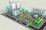 Ligne de production de la transformation de l'amidon complète