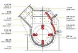 Kalkstein-Prallmühle-Maschine für Verkauf
