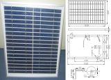 модуль PV панели солнечных батарей 12V 18V 18W 20W 22W поликристаллический с TUV утвержденный