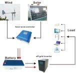 De wind stijgt Hybride Systeem, de ZonneGenerator van de Wind, Volledig met Zonnepanelen, de Turbine van de Wind, Omschakelaar, Batterijen, Draad enz. enz. (1kw-20kw)