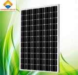 Comitati solari di vendita calda poli (KSP240W)