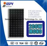 200W Mono панель солнечных батарей, фабрика сразу, с аттестацией TUV CE