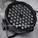 54*3W Mini-LED NENNWERT kann LED-flaches NENNWERT Licht