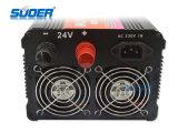 Precio de fábrica de Suoer 1500W 12V a 220V del inversor de la potencia de la red con el cargador (HAD-1500D)