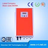 Invertitore di frequenza per la pompa solare 0.75-500kw - HD