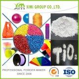 페인트, 코팅 및 플라스틱을%s 이산화티탄