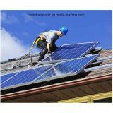El panel solar 250W-270W de Jiangsu Haochang picovoltio para el sistema Red-Atado