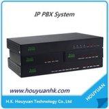Les systèmes de système de téléphonie VoIP PABX