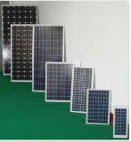 Módulos solares fotovoltaicos (RS-SP003W)