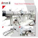 プラスチック微粒の作成のための水リングのペレタイジングを施す機械