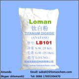 Wuhu Loman Anatase Titandioxid Lb101, Hersteller
