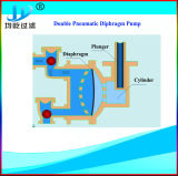 2 Pomp van het Diafragma van de Lucht van de duim de Pneumatische Zure Chemische Plastic